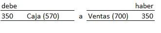 asiento contable de una venta sin IVA