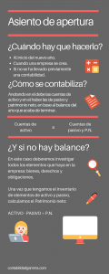 infografía apertura contabilidad